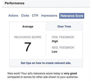 Voorbeeld Facebook relevantie score