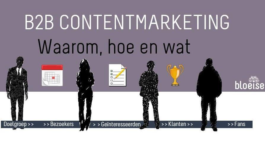 B2B contentmarketing waarom hoe en wat