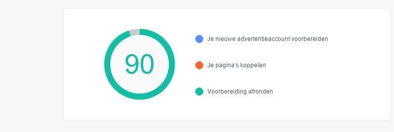 Create Advertiser Account on Facebook