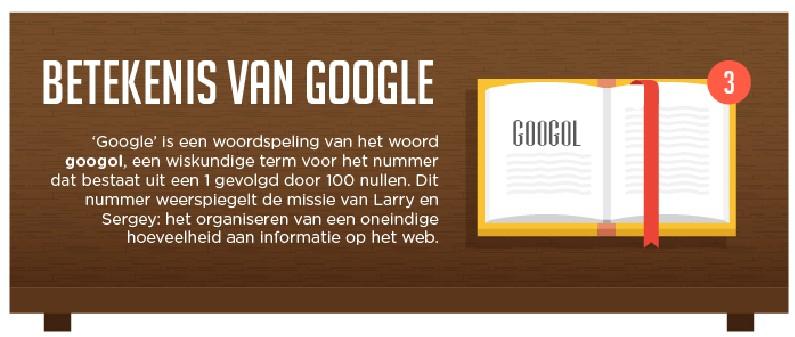 Betekenis Google naam is woordspeling op Googol