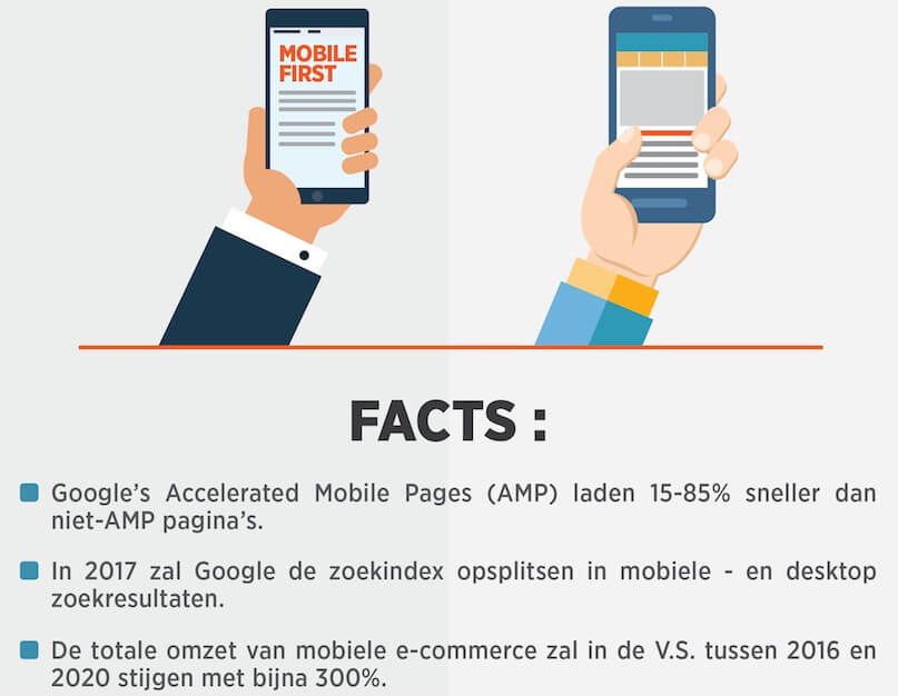 mobile seo facts