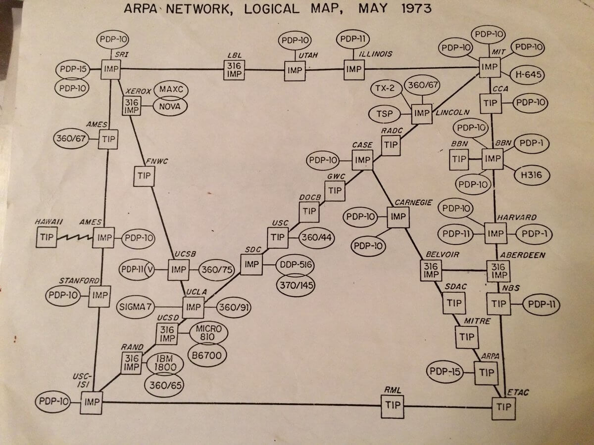 entire internet in one picture in 1973