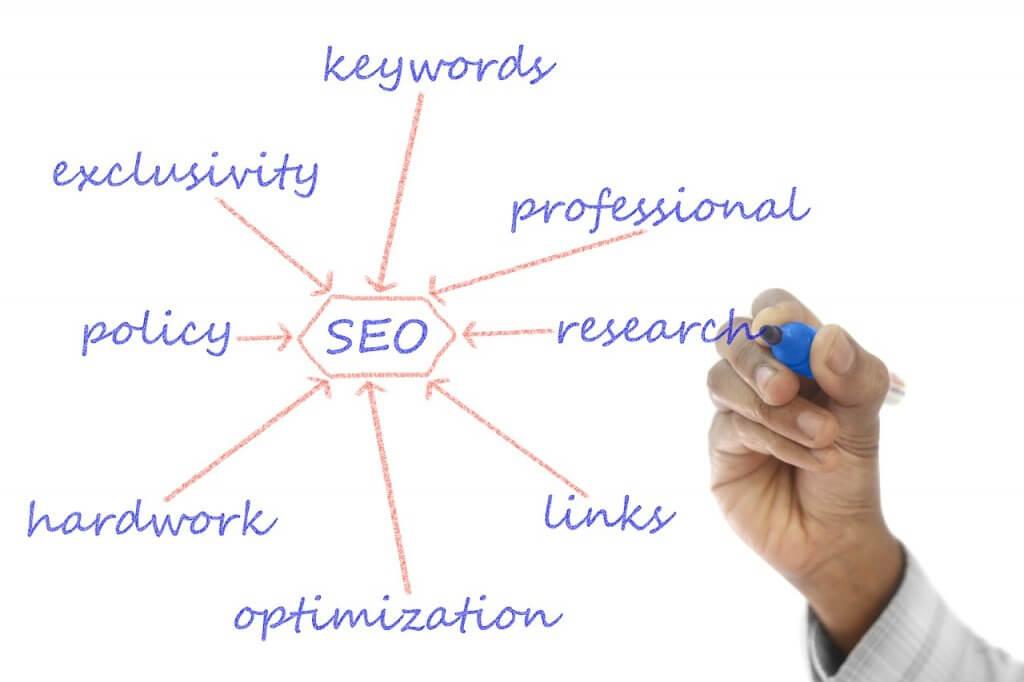 SEO tekstschrijver voor SEO-teksten, zoekwoordonderzoek, meta-descriptions en effectieve content