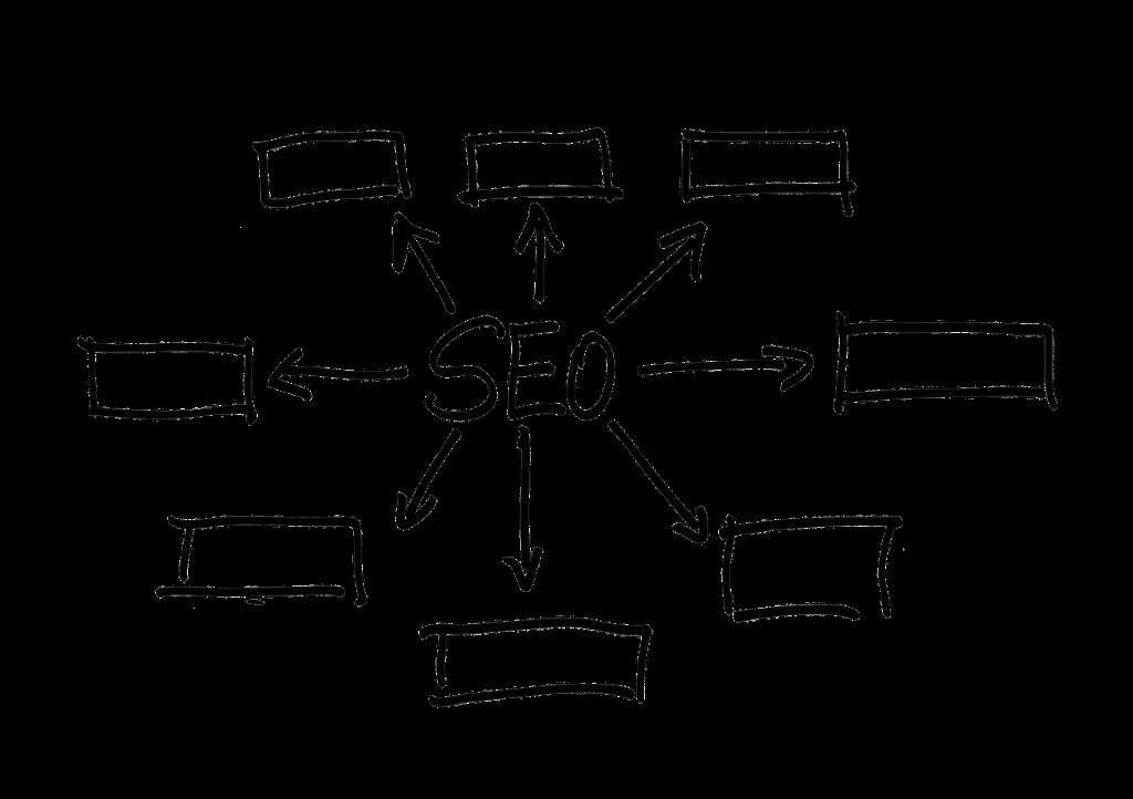 Schrijven voor SEO - zoekmachineoptimalisatie