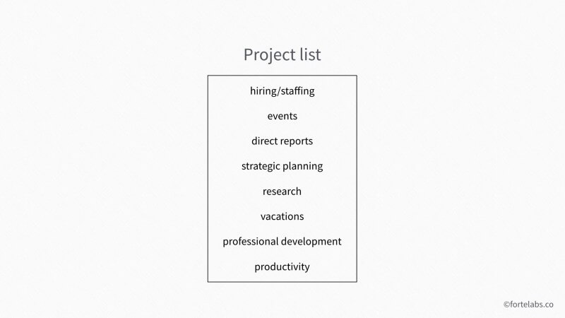 PARA method project list