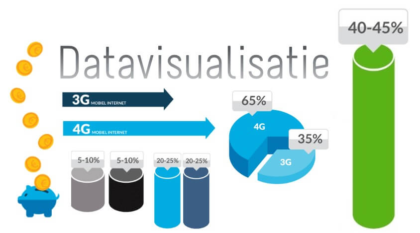 datavisualisatie-contentmarketing