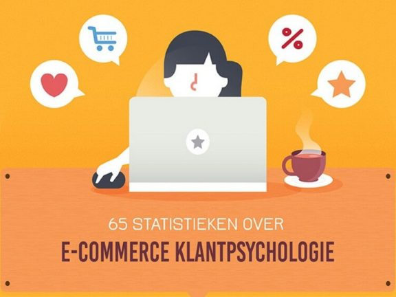 E-Commerce and Customer Psychology - Know your customer - infographic