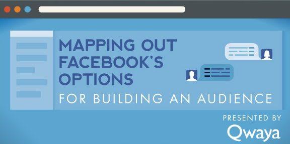 Facebook ads targeting opties
