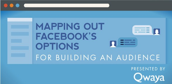 Facebook ads targeting options