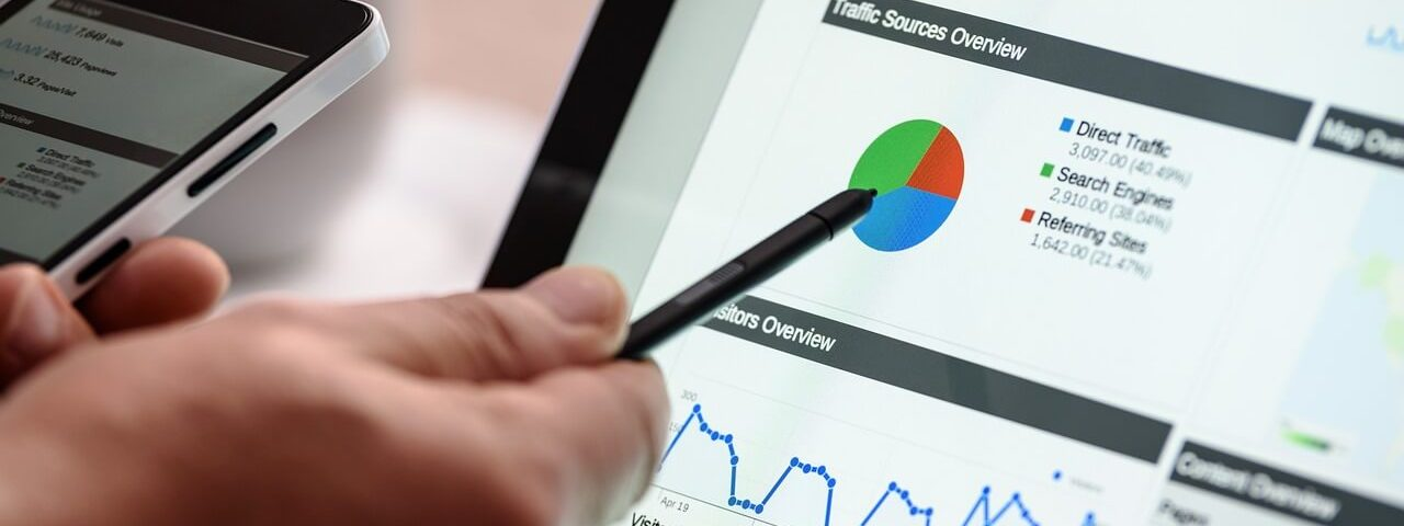 You determine the costs of advertising in Google Adwords (SEA) in this way