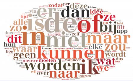Tagxedo wordcloud