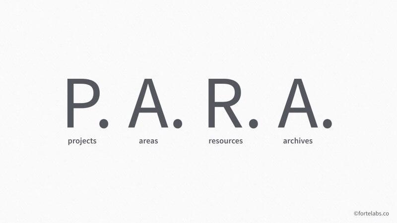PARA method